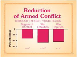 Reduced Armed Conflict chart