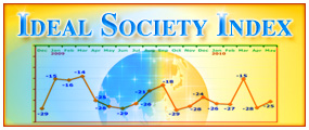 Ideal Society Index